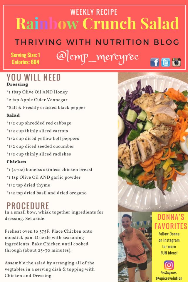 NutritionBlog1